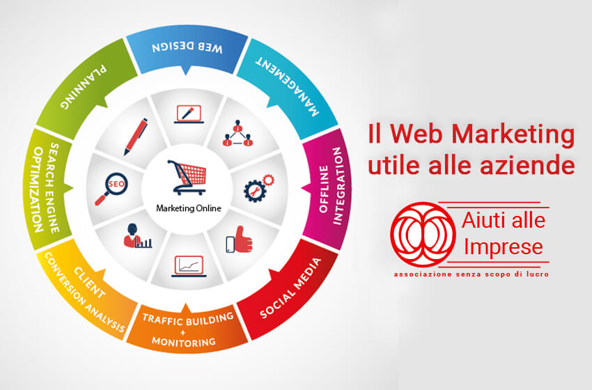 Il Web Marketing utile alle aziende